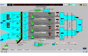 SCADA Nhà máy xử lý nước thải