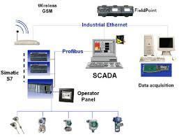 Giải pháp SCADA điều khiển tự động dây chuyền sản xuất nhà máy thức ăn gia súc