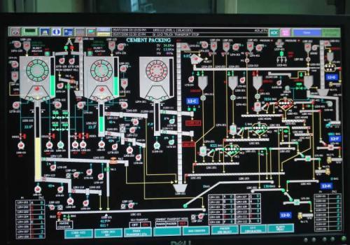 SCADA nhà máy xi măng