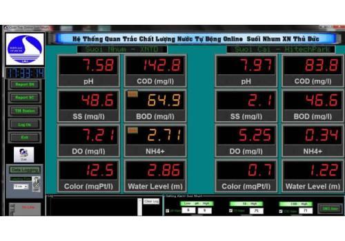 Hệ thống SCADA Giám sát Thuỷ Lợi và Thời tiết