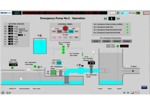 Giải pháp SCADA PLC điều khiển tự động nhà máy xử lý nước