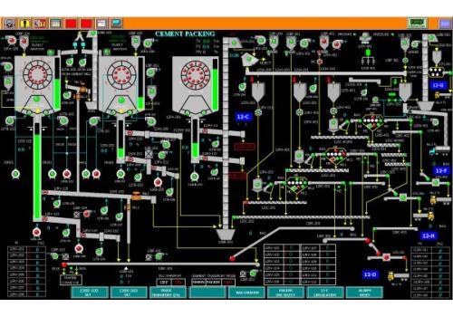 Giải pháp Tự động hóa Công nghiệp SCADA