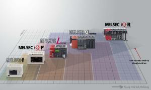 MITSUBISHI Electric - PLC - Factory - Process Control